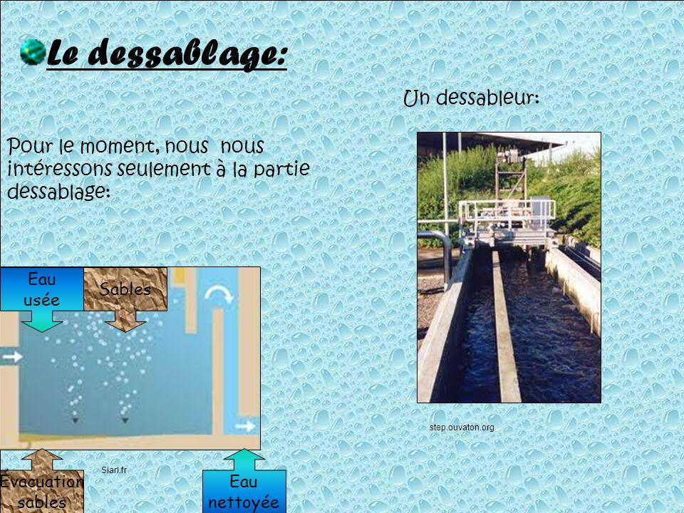 Le dessablage: Un dessableur: