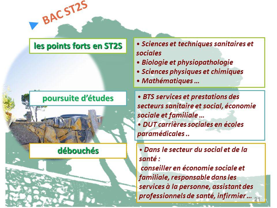 ► BAC ST2S les points forts en ST2S poursuite d'études débouchés