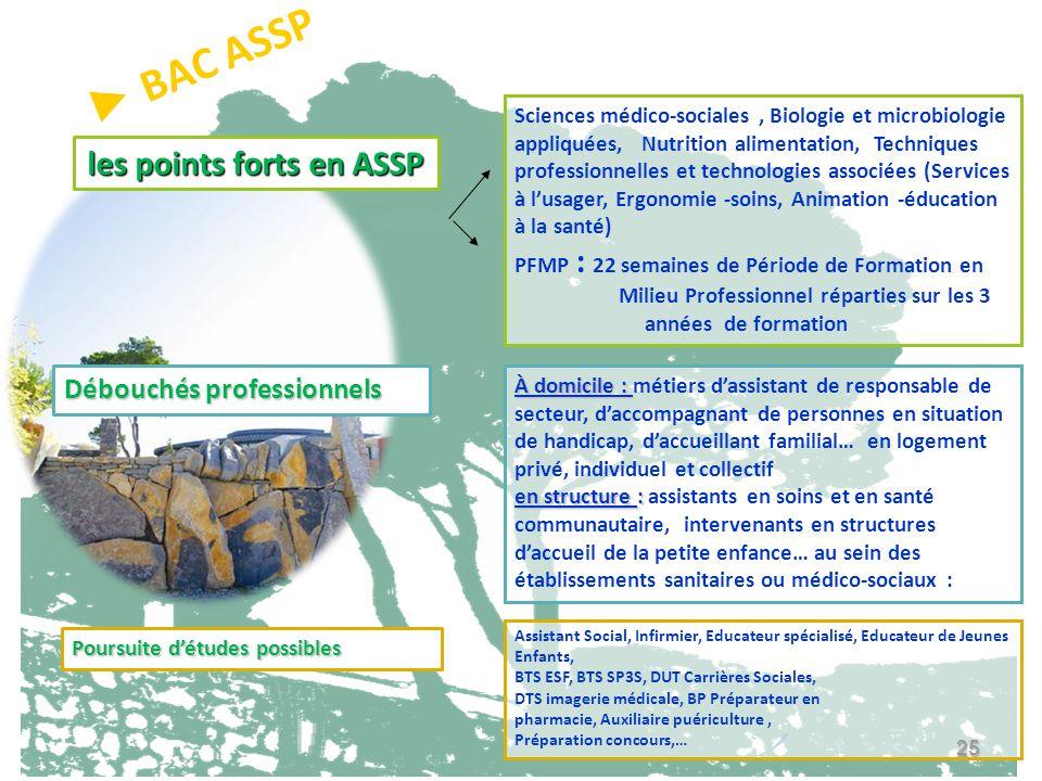 les points forts en ASSP