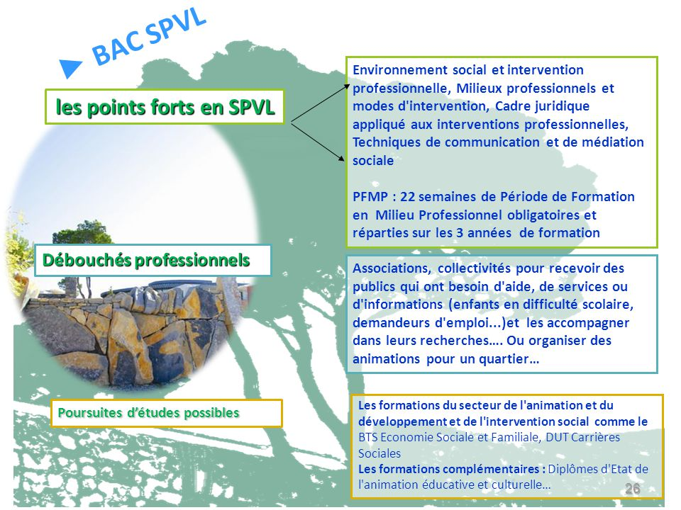 les points forts en SPVL