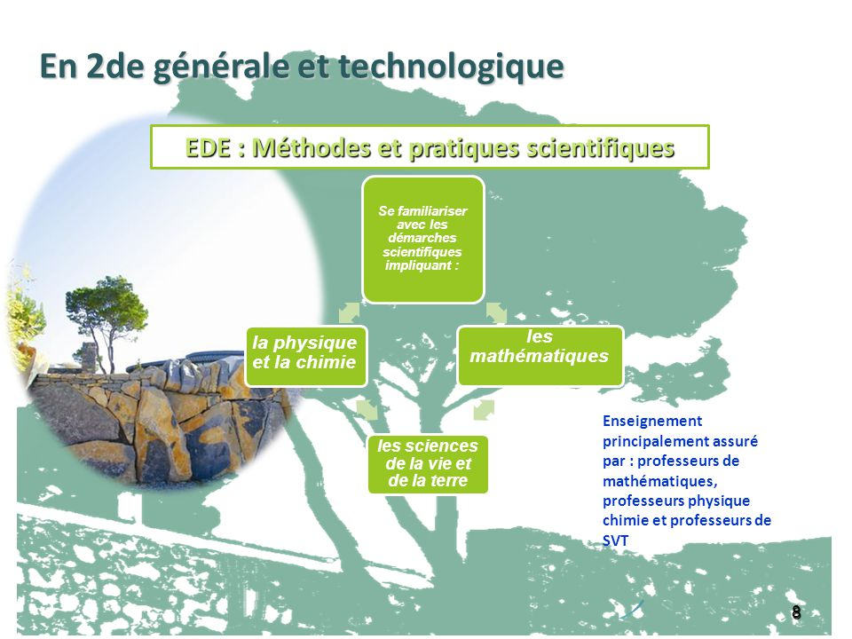 EDE : Méthodes et pratiques scientifiques