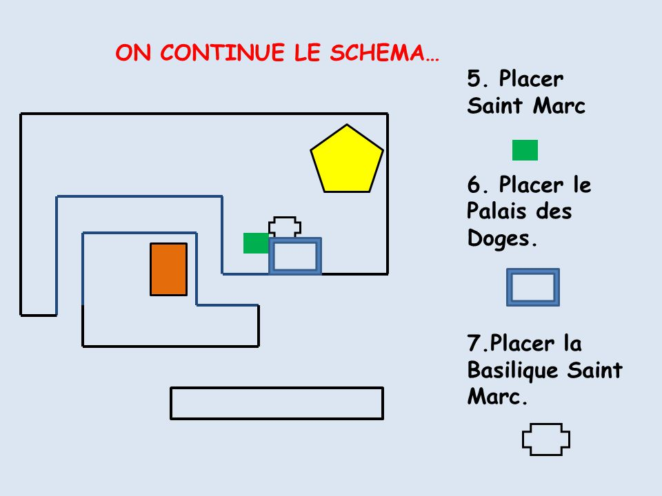 ON CONTINUE LE SCHEMA… 5. Placer Saint Marc. 6.