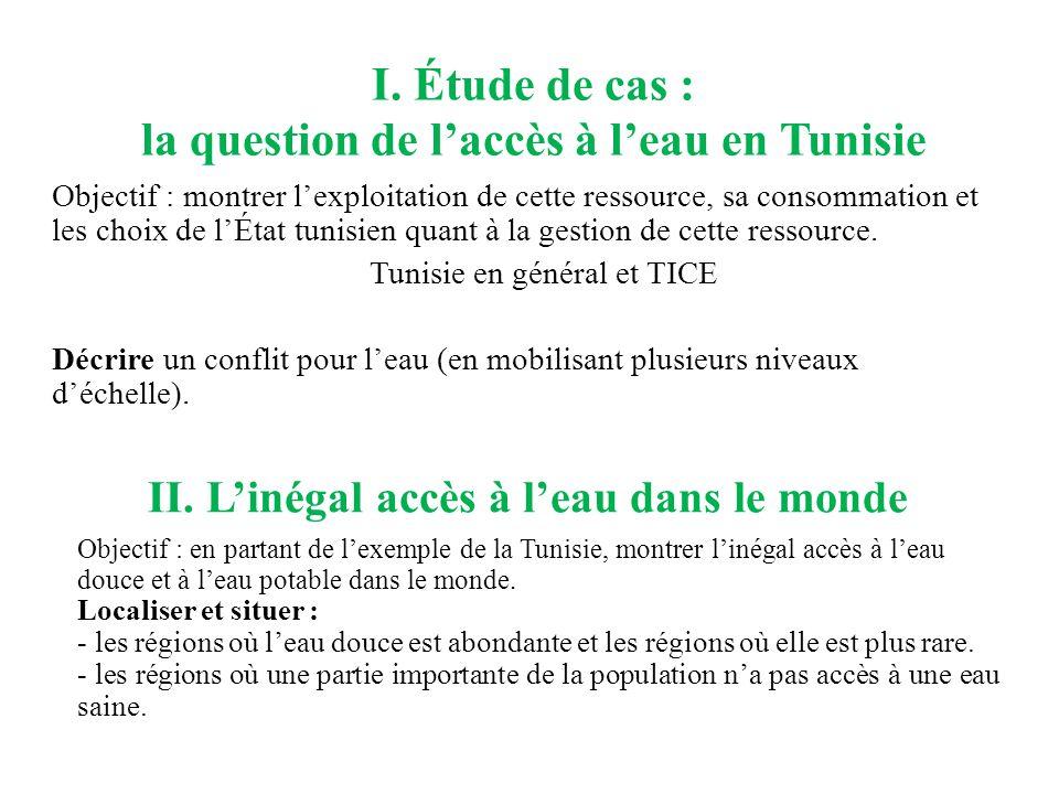 I. Étude de cas : la question de l'accès à l'eau en Tunisie