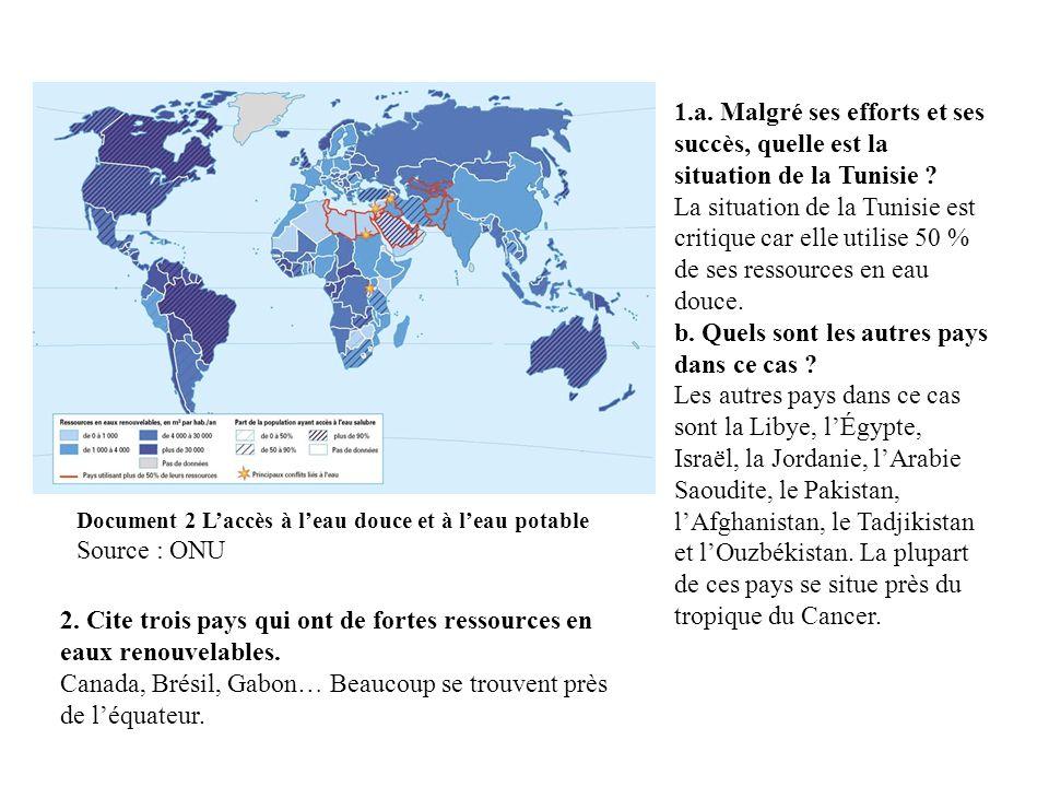 b. Quels sont les autres pays dans ce cas