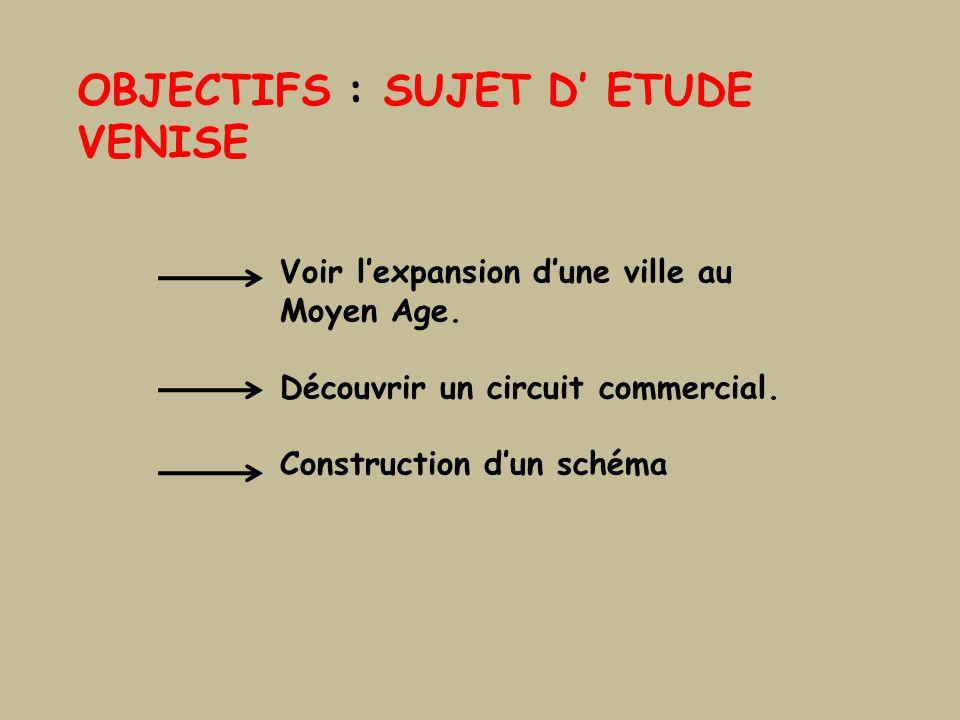 OBJECTIFS : SUJET D' ETUDE VENISE