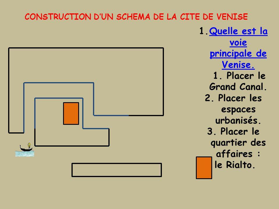 Quelle est la voie principale de Venise.