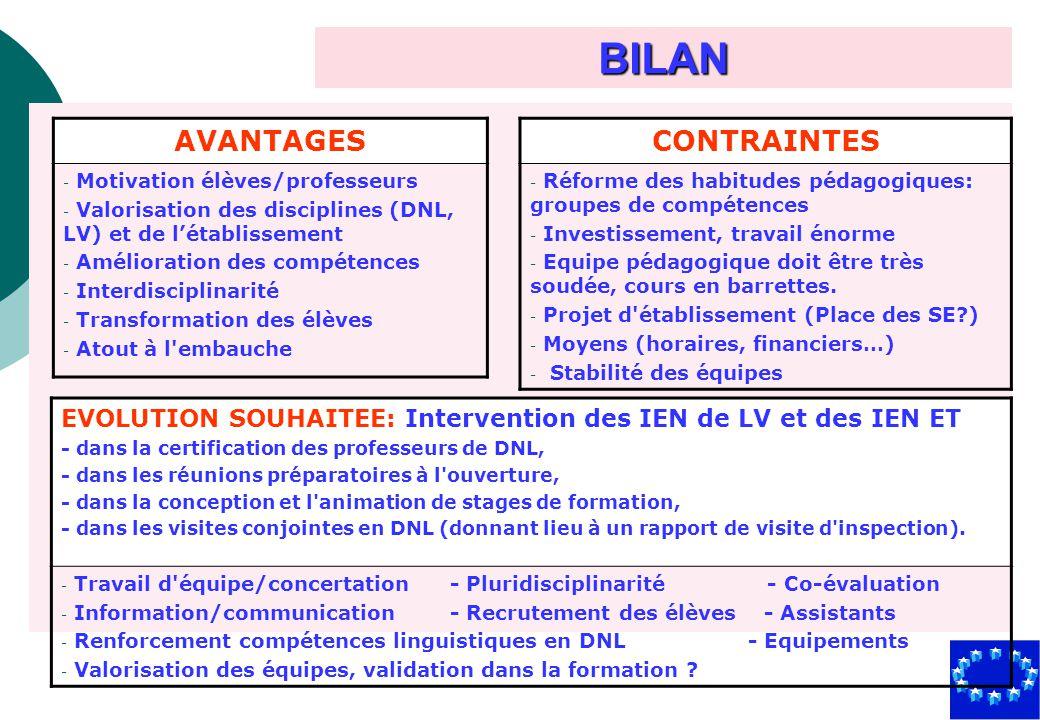 BILAN AVANTAGES CONTRAINTES