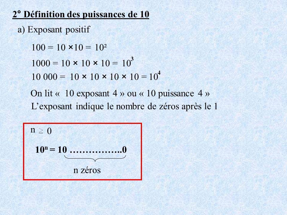 2° Définition des puissances de 10