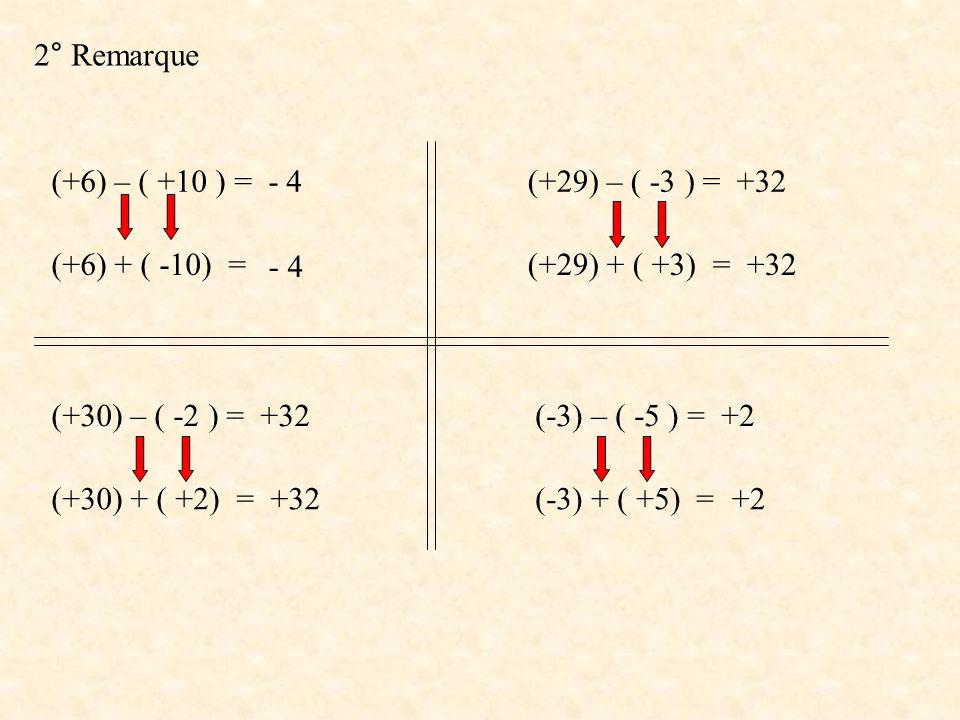 2° Remarque (+6) – ( +10 ) = - 4. (+29) – ( -3 ) = +32. (+6) + ( -10) = - 4. (+29) + ( +3) =