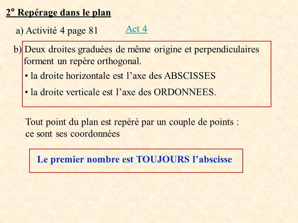 2° Repérage dans le plan a) Activité 4 page 81. Act 4. b) Deux droites graduées de même origine et perpendiculaires.