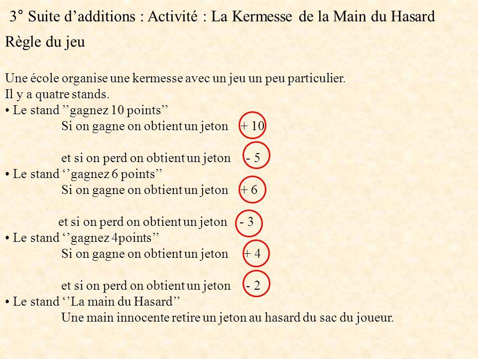 3° Suite d'additions : Activité : La Kermesse de la Main du Hasard