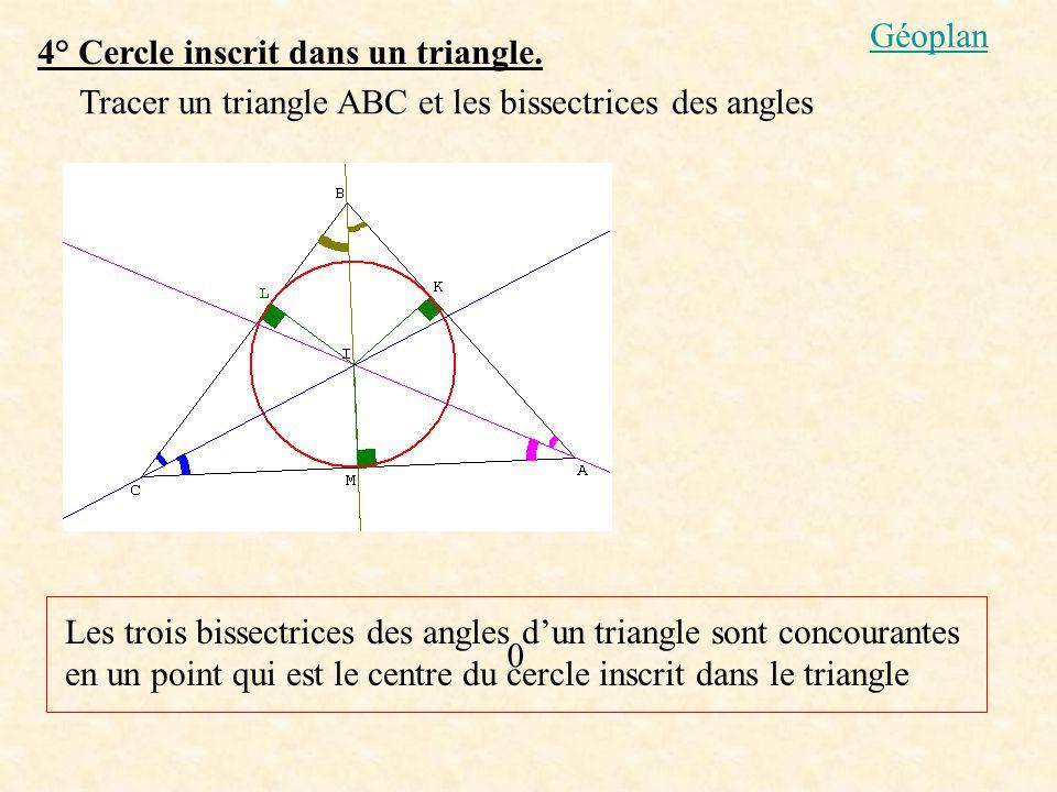 Géoplan 4° Cercle inscrit dans un triangle. Tracer un triangle ABC et les bissectrices des angles.