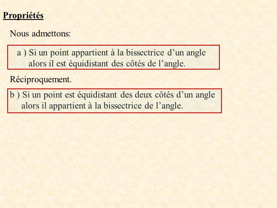 Propriétés Nous admettons: a ) Si un point appartient à la bissectrice d'un angle. alors il est équidistant des côtés de l'angle.