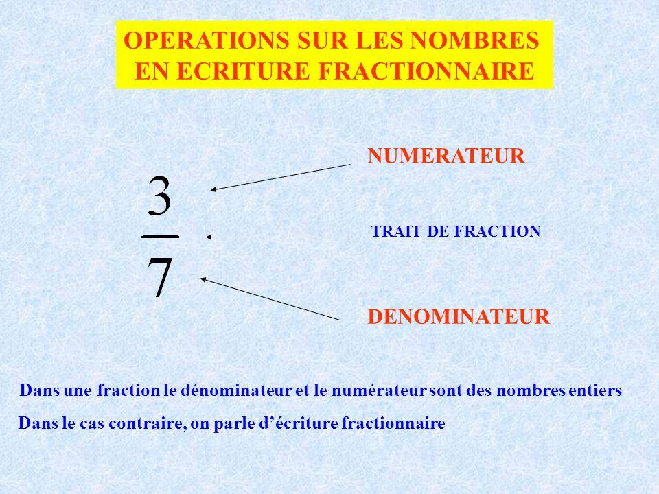 OPERATIONS SUR LES NOMBRES EN ECRITURE FRACTIONNAIRE