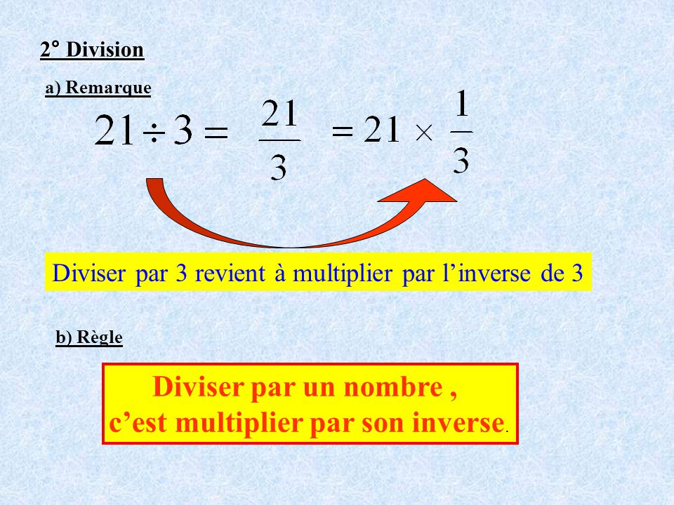 c'est multiplier par son inverse.