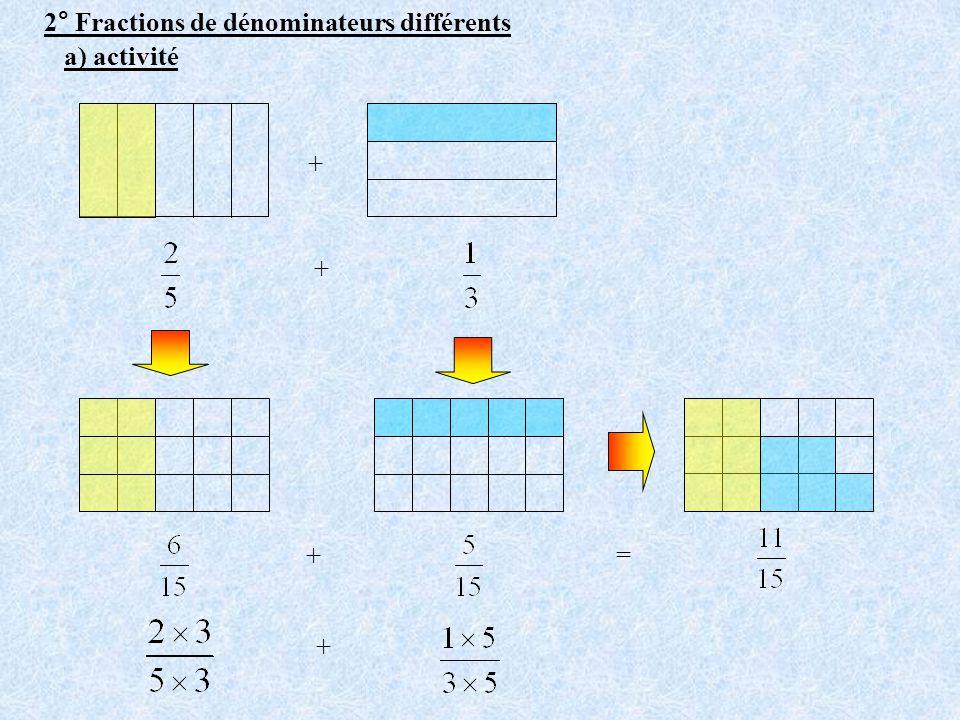 2° Fractions de dénominateurs différents