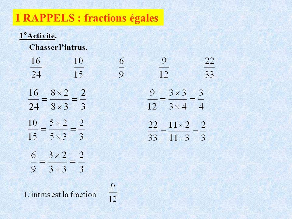 I RAPPELS : fractions égales