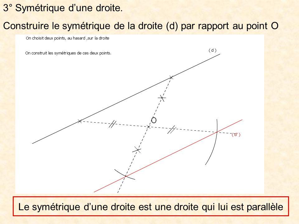 3° Symétrique d'une droite.