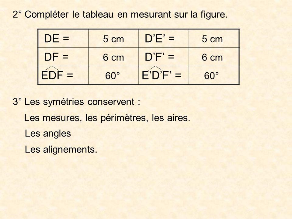 DE = D'E' = DF = D'F' = EDF = E'D'F' =