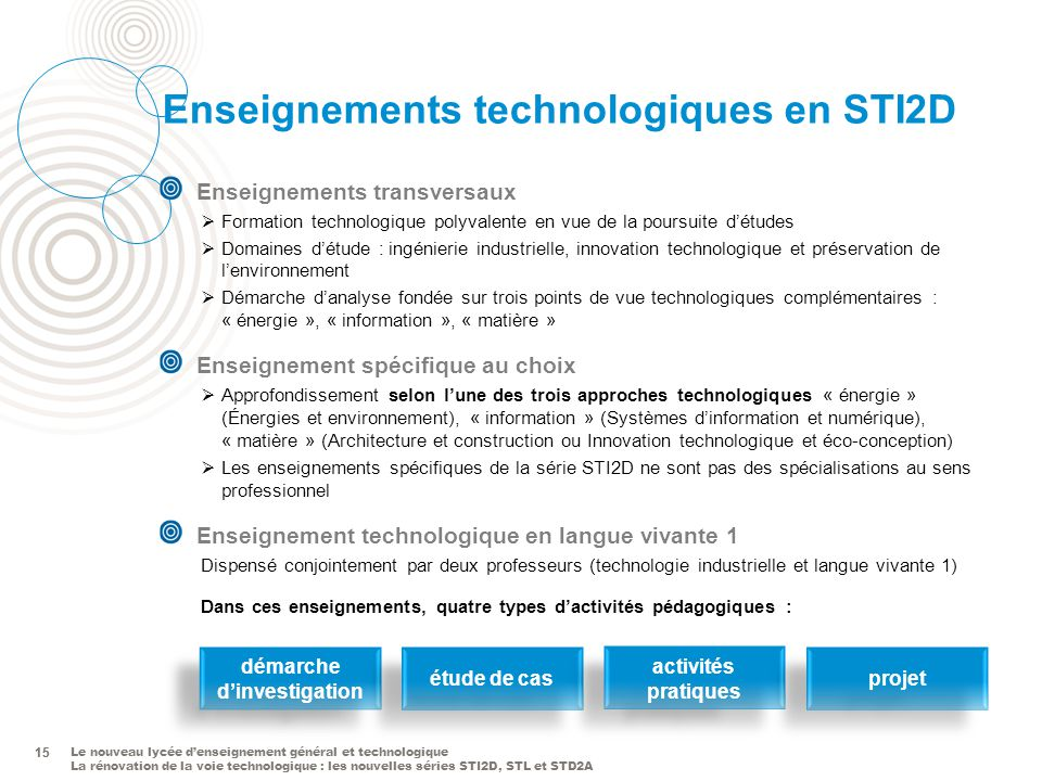 Enseignements technologiques en STI2D