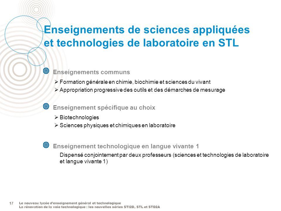Enseignements de sciences appliquées et technologies de laboratoire en STL