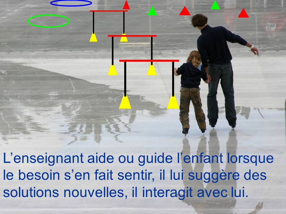 L'enseignant aide ou guide l'enfant lorsque le besoin s'en fait sentir, il lui suggère des solutions nouvelles, il interagit avec lui.