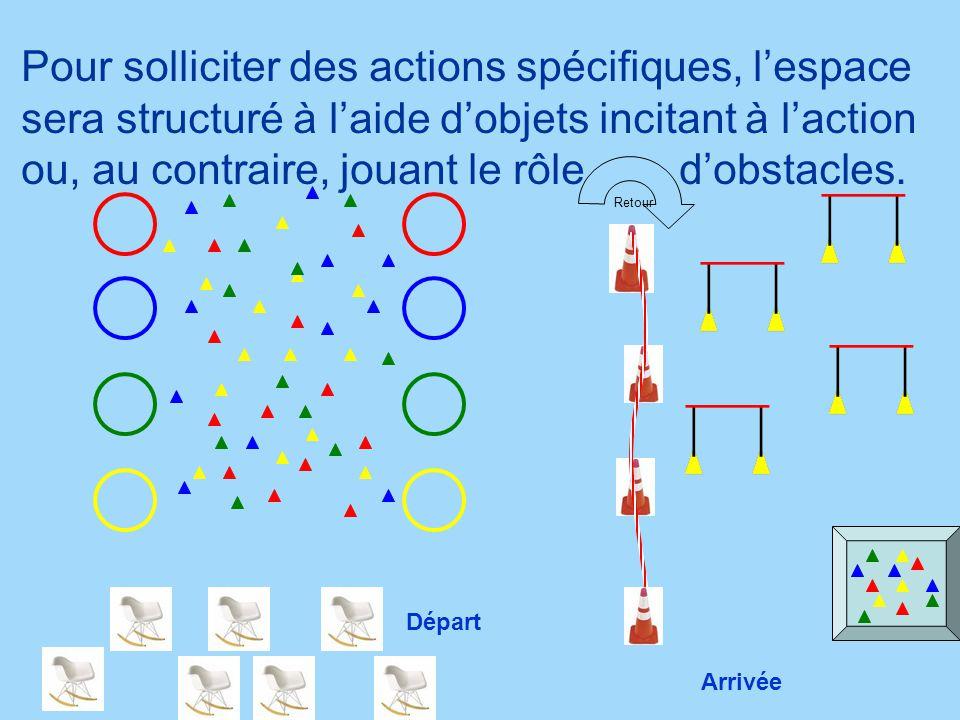 Pour solliciter des actions spécifiques, l'espace sera structuré à l'aide d'objets incitant à l'action ou, au contraire, jouant le rôle d'obstacles.