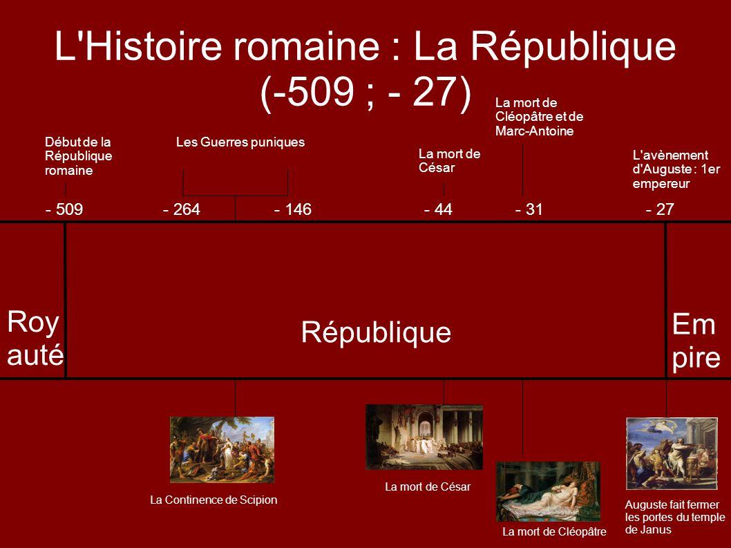 L Histoire romaine : La République (-509 ; - 27)