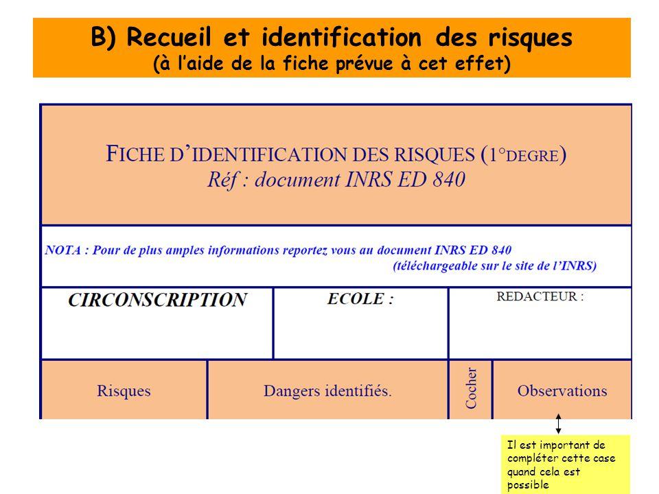 B) Recueil et identification des risques (à l'aide de la fiche prévue à cet effet)