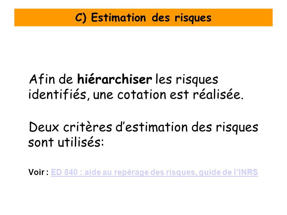 C) Estimation des risques