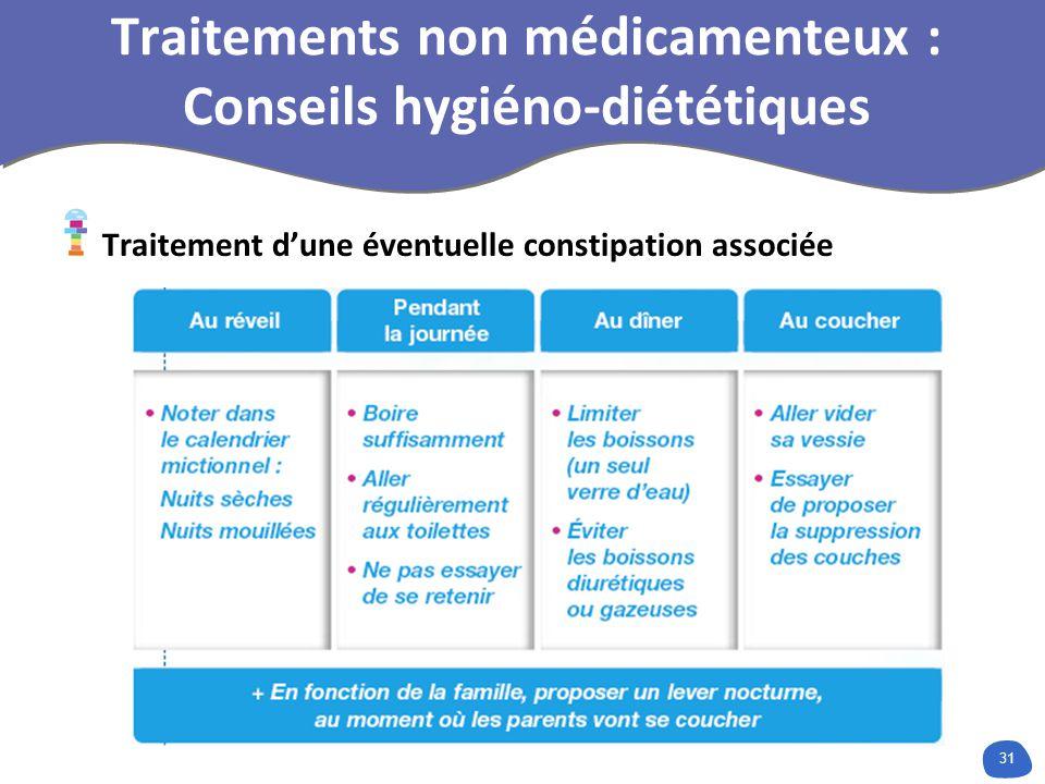 Traitements non médicamenteux : Conseils hygiéno-diététiques