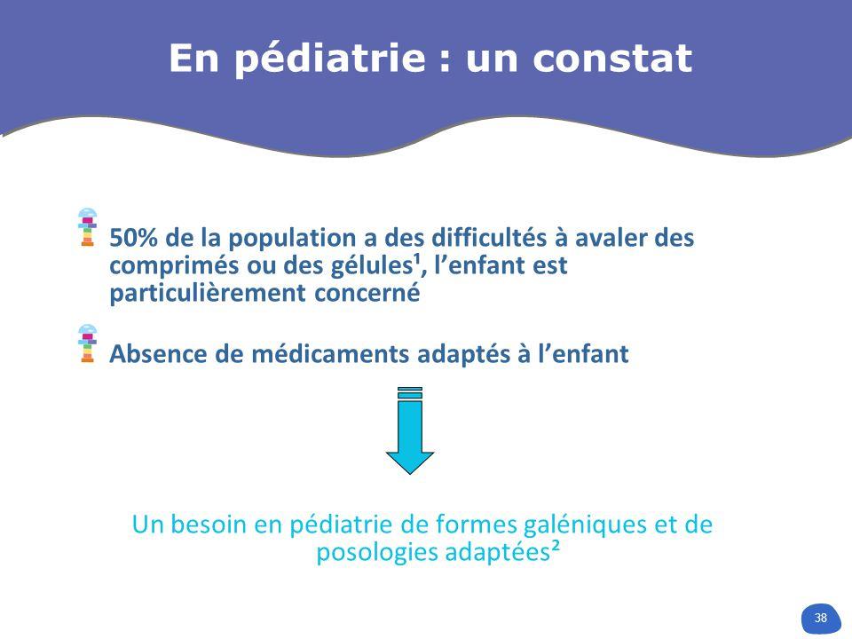 En pédiatrie : un constat