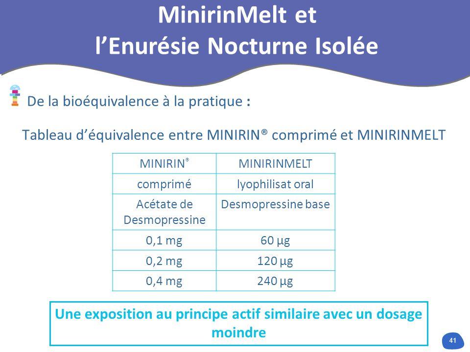 MinirinMelt et l'Enurésie Nocturne Isolée