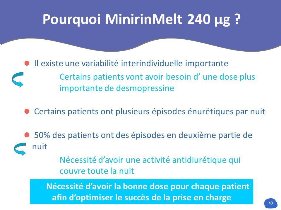 Pourquoi MinirinMelt 240 µg