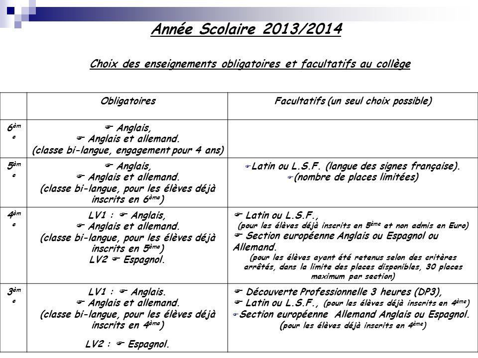 Année Scolaire 2013/2014 Choix des enseignements obligatoires et facultatifs au collège. Obligatoires.