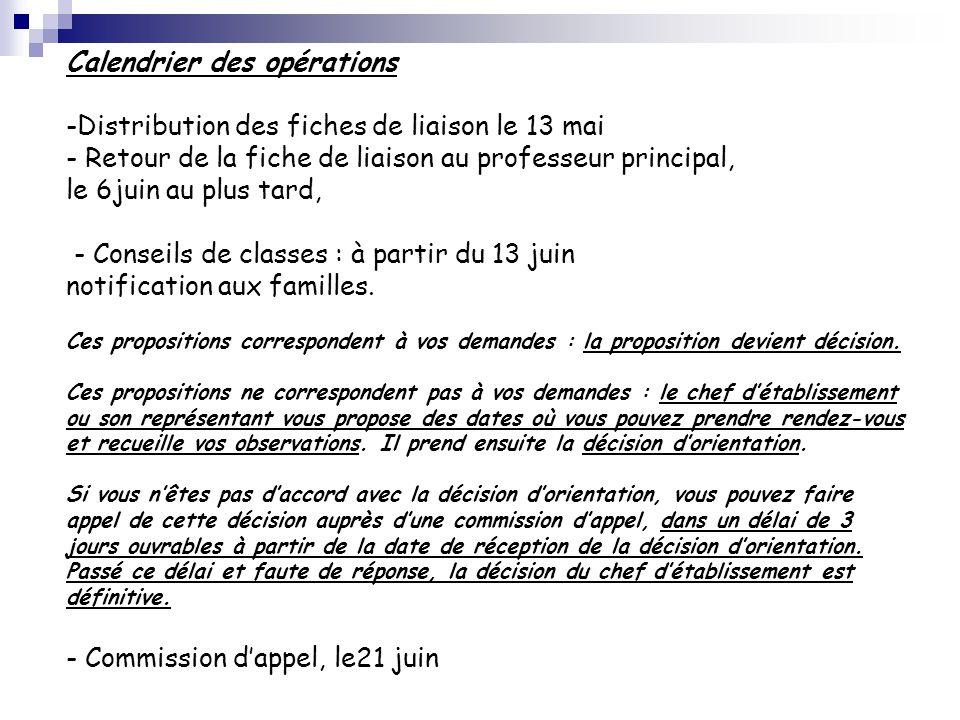 Calendrier des opérations -Distribution des fiches de liaison le 13 mai - Retour de la fiche de liaison au professeur principal, le 6juin au plus tard, - Conseils de classes : à partir du 13 juin notification aux familles.