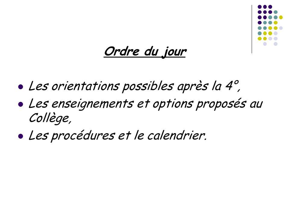 Ordre du jour Les orientations possibles après la 4°, Les enseignements et options proposés au Collège,