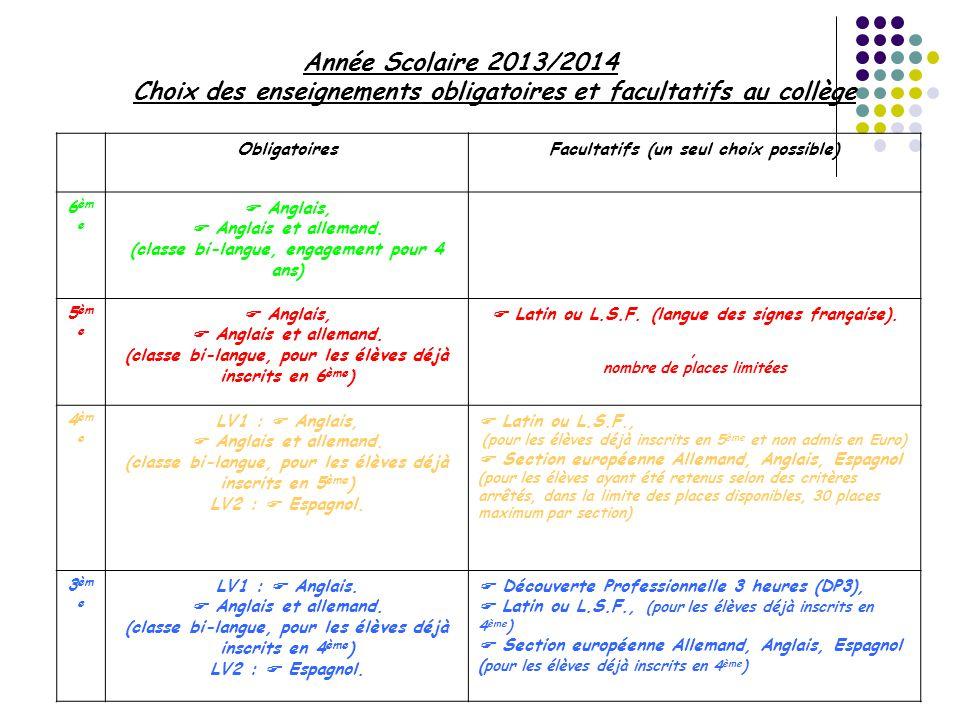Année Scolaire 2013/2014 Choix des enseignements obligatoires et facultatifs au collège