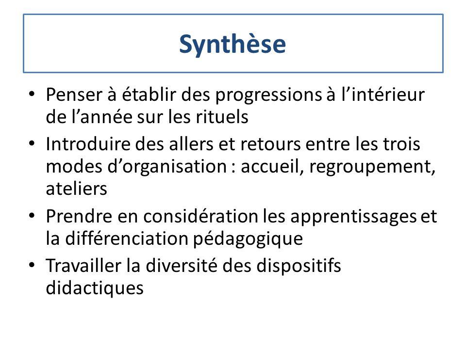 Synthèse Penser à établir des progressions à l'intérieur de l'année sur les rituels.