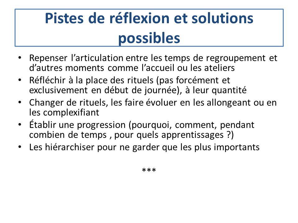 Pistes de réflexion et solutions possibles
