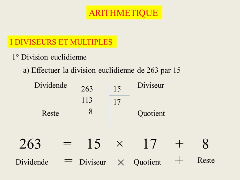 263 = 15 × 17 + 8 = + × ARITHMETIQUE I DIVISEURS ET MULTIPLES