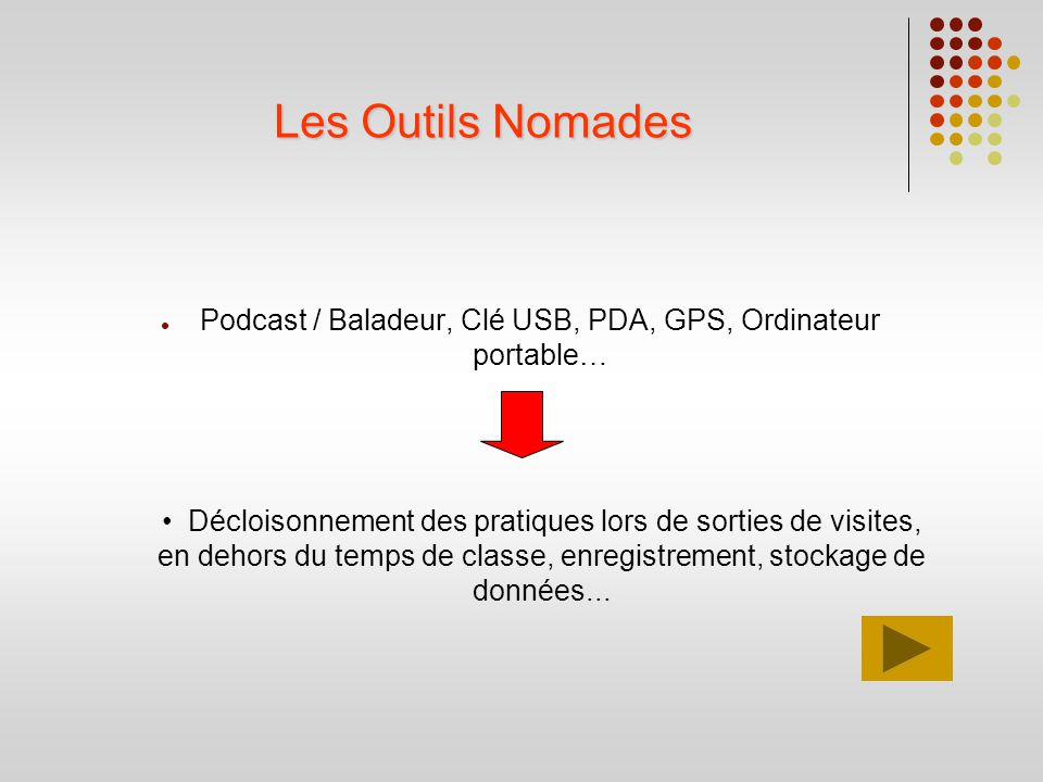 Podcast / Baladeur, Clé USB, PDA, GPS, Ordinateur portable…