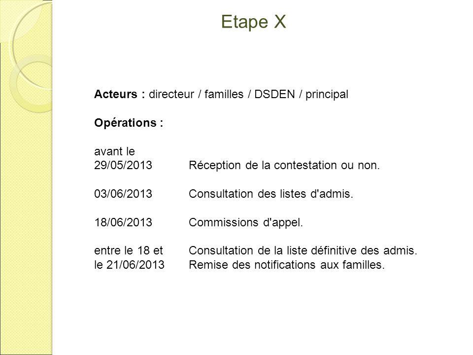 Etape X Acteurs : directeur / familles / DSDEN / principal