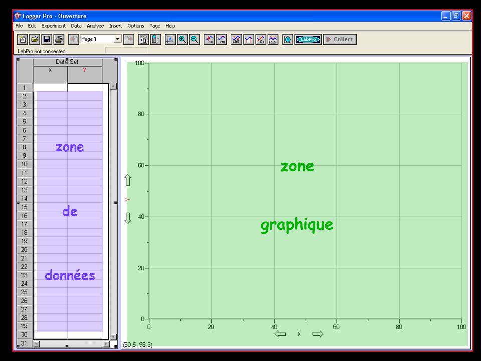 zone graphique zone de données Parler de systèmes similaires :