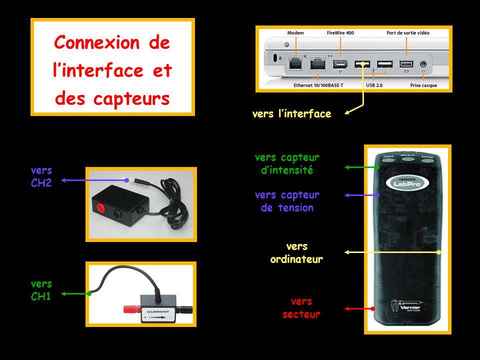Connexion de l'interface et des capteurs