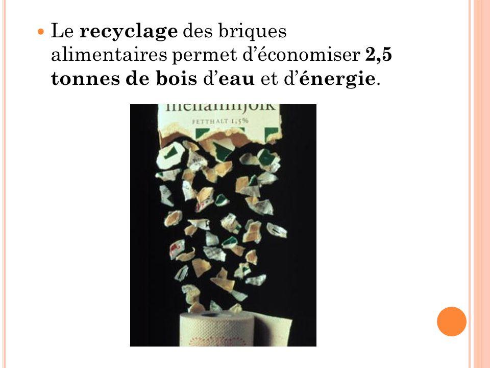 Le recyclage des briques alimentaires permet d'économiser 2,5 tonnes de bois d'eau et d'énergie.