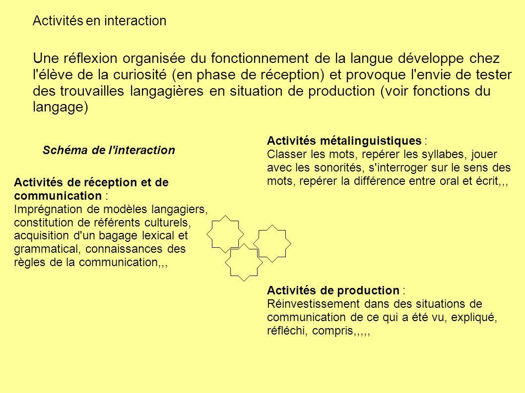 Activités en interaction