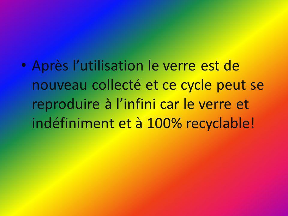 Après l'utilisation le verre est de nouveau collecté et ce cycle peut se reproduire à l'infini car le verre et indéfiniment et à 100% recyclable!