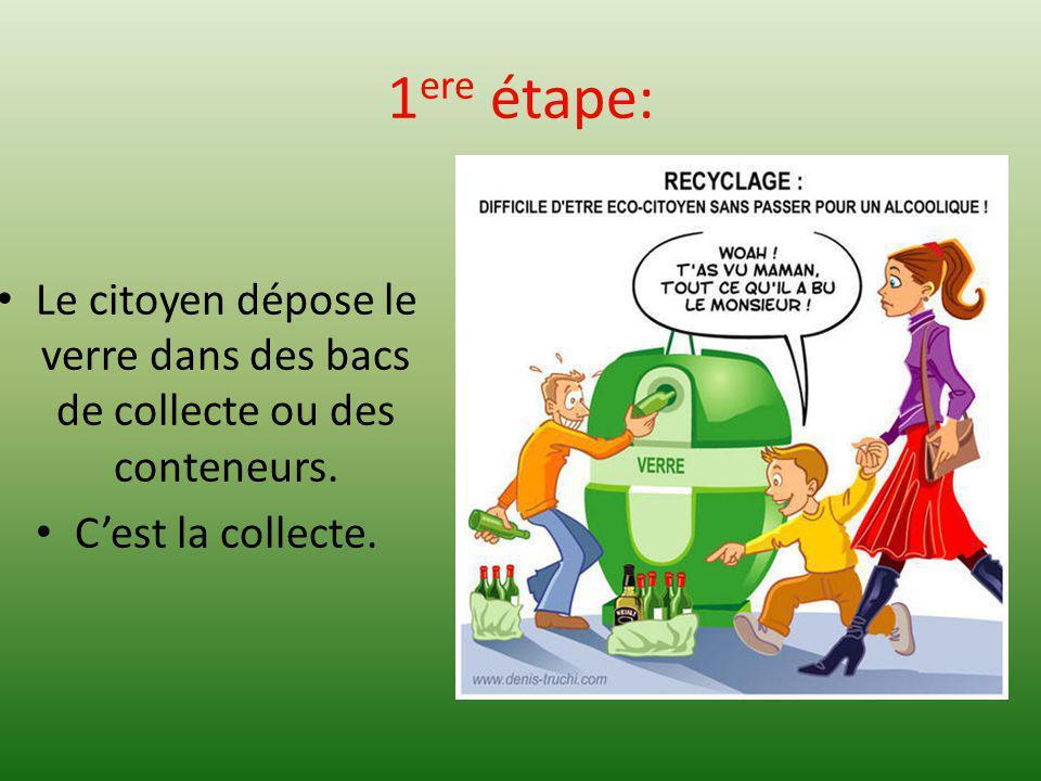 1ere étape: Le citoyen dépose le verre dans des bacs de collecte ou des conteneurs.