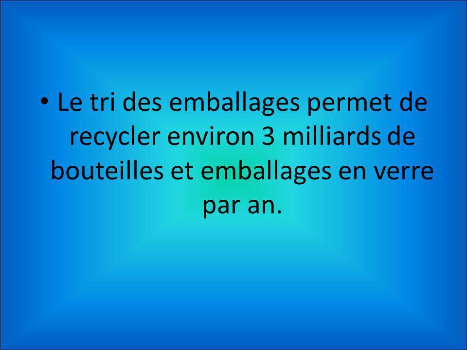 Le tri des emballages permet de recycler environ 3 milliards de bouteilles et emballages en verre par an.